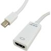 Mini DisplayPort Cables - Shintaro Mini DisplayPort (MDP) to 4K HDMI Adapter | MegaBuy Computer Store Computer Parts